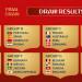 Que penser du tirage de la Coupe du Monde 2018 ?